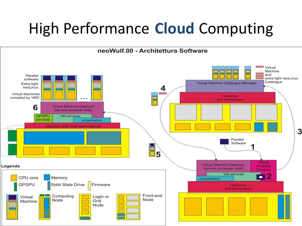 High Performance Cloud Computing Hardware: – High performance computing cluster – Multicore / Multi processor computing nodes – GPGPUs Software: – Lin