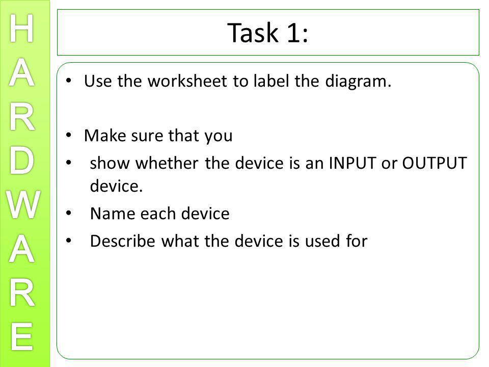 Task 1: Use the worksheet to label the diagram. Make sure that you show whether the device is an INPUT or OUTPUT device. Name each device Describe wha