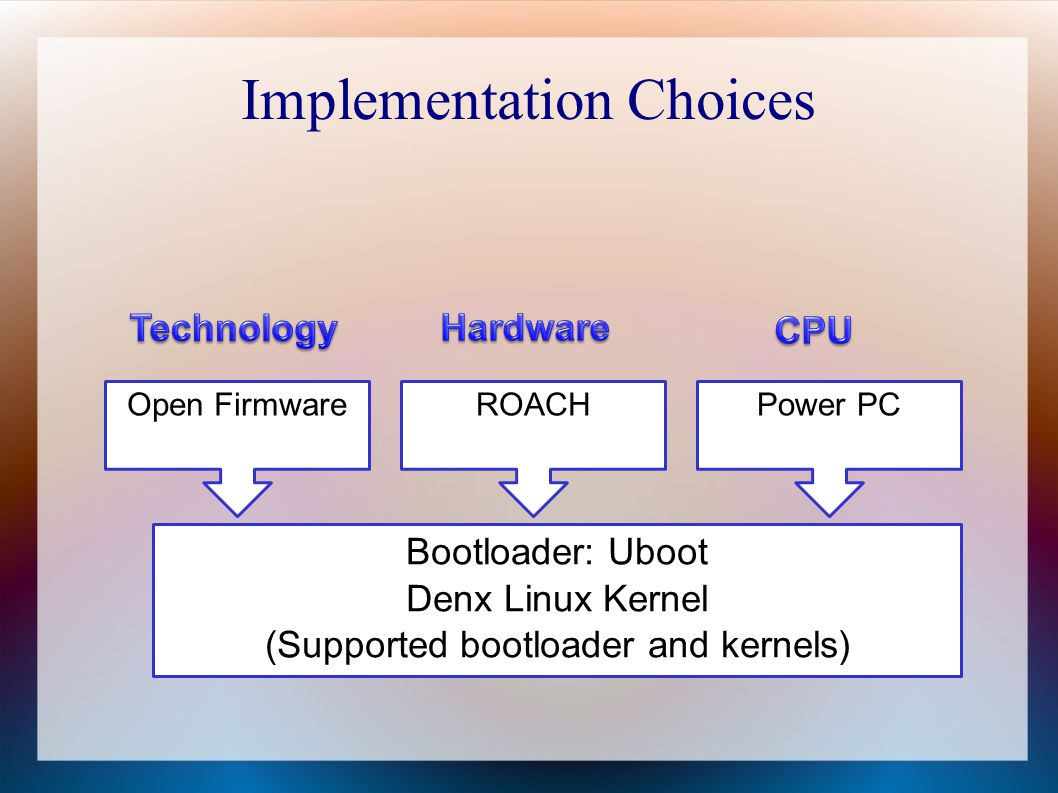 Implementation Choices ROACHOpen FirmwarePower PC Bootloader: Uboot Denx Linux Kernel (Supported bootloader and kernels)