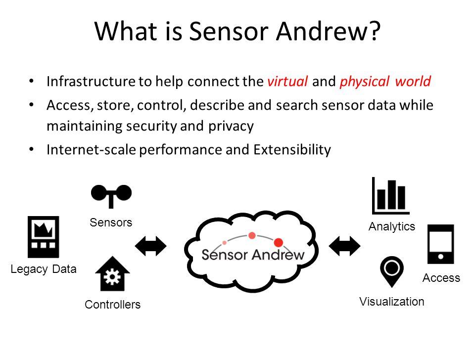 What is Sensor Andrew.