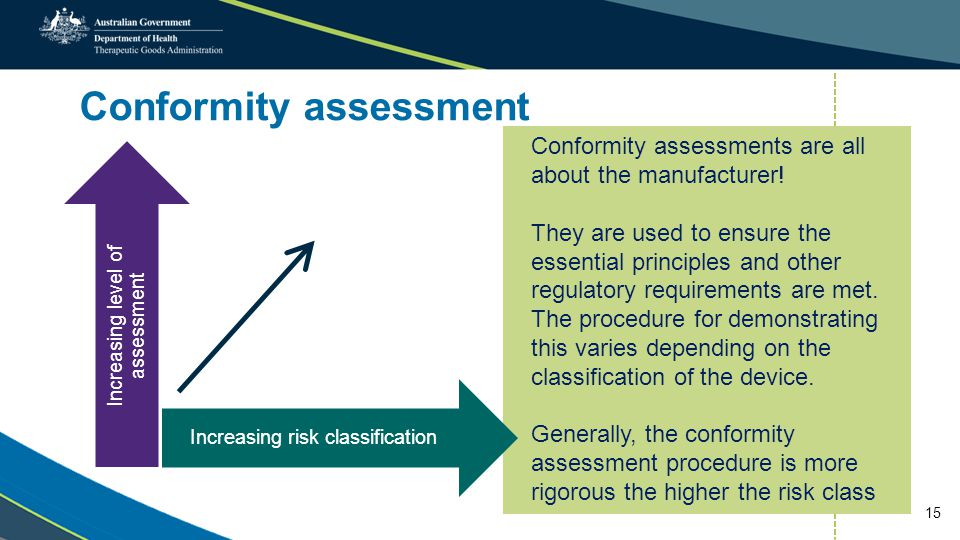 Conformity assessment Increasing level of assessment 15 Conformity assessments are all about the manufacturer! They are used to ensure the essential p