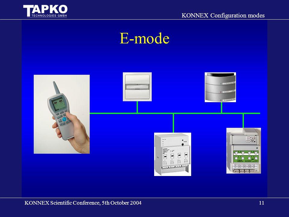 KONNEX Scientific Conference, 5th October 2004 KONNEX Configuration modes 11 E-mode