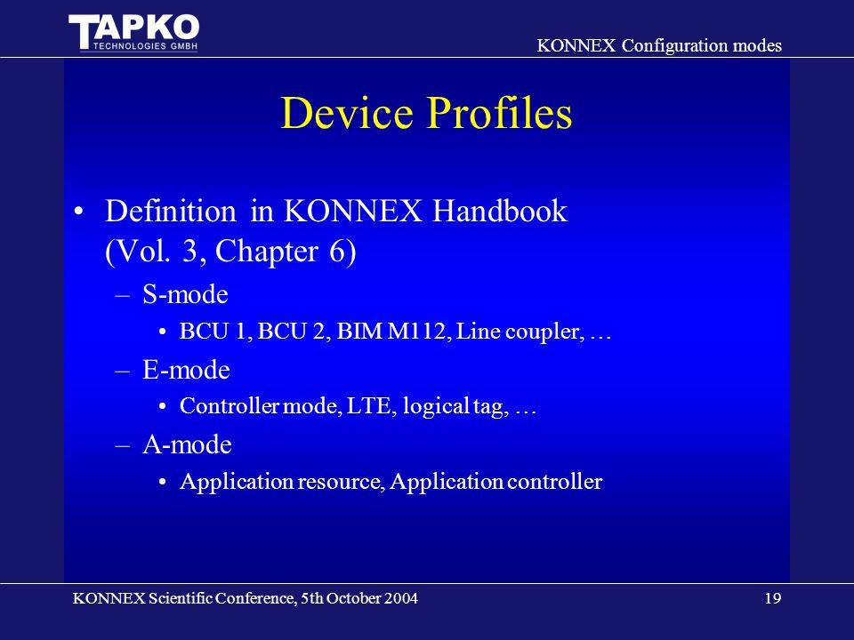 KONNEX Scientific Conference, 5th October 2004 KONNEX Configuration modes 19 Device Profiles Definition in KONNEX Handbook (Vol.