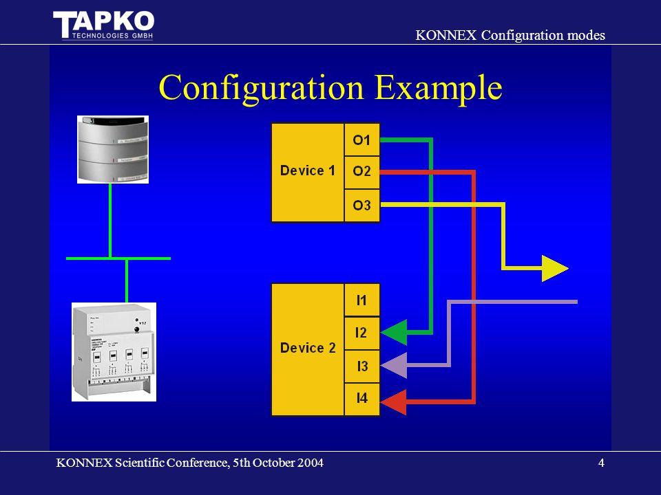 KONNEX Scientific Conference, 5th October 2004 KONNEX Configuration modes 4 Configuration Example