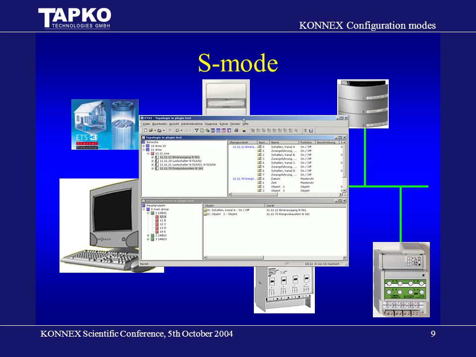 KONNEX Scientific Conference, 5th October 2004 KONNEX Configuration modes 20 Profile S-mode (BCU 1) Resources –Memory –System tables (Address table, …) Configuration mechanism –Physical Address Assignment –Direct memory access