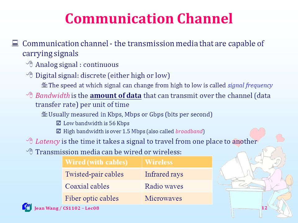 12 Communication Channel Communication channel - the transmission media that are capable of carrying signals Analog signal : continuous Digital signal