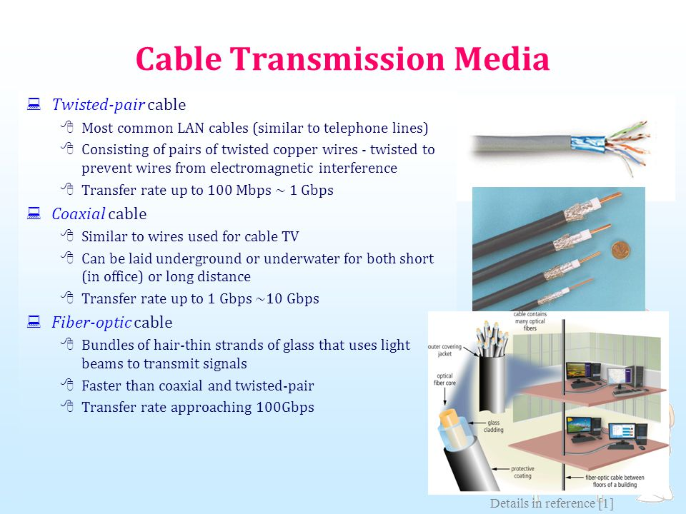 Twisted-pair cable Most common LAN cables (similar to telephone lines) Consisting of pairs of twisted copper wires - twisted to prevent wires from ele