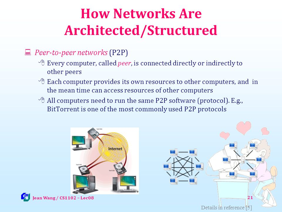21 Peer-to-peer networks (P2P) Every computer, called peer, is connected directly or indirectly to other peers Each computer provides its own resource