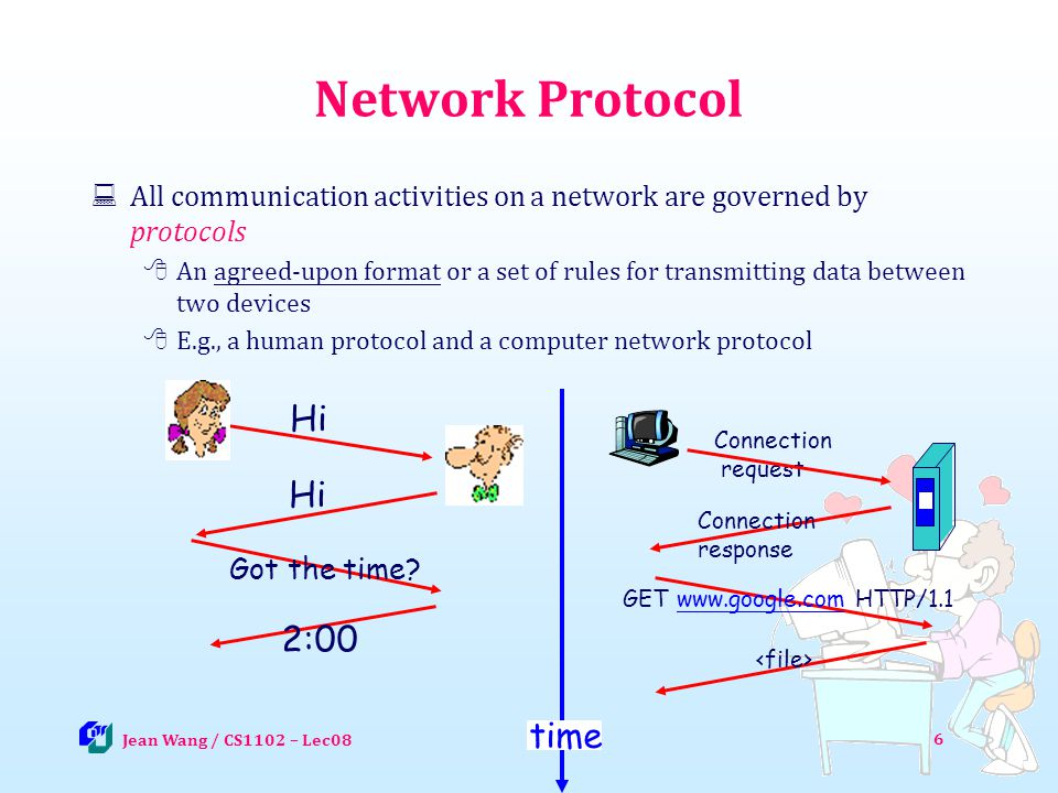 6 Network Protocol All communication activities on a network are governed by protocols An agreed-upon format or a set of rules for transmitting data b