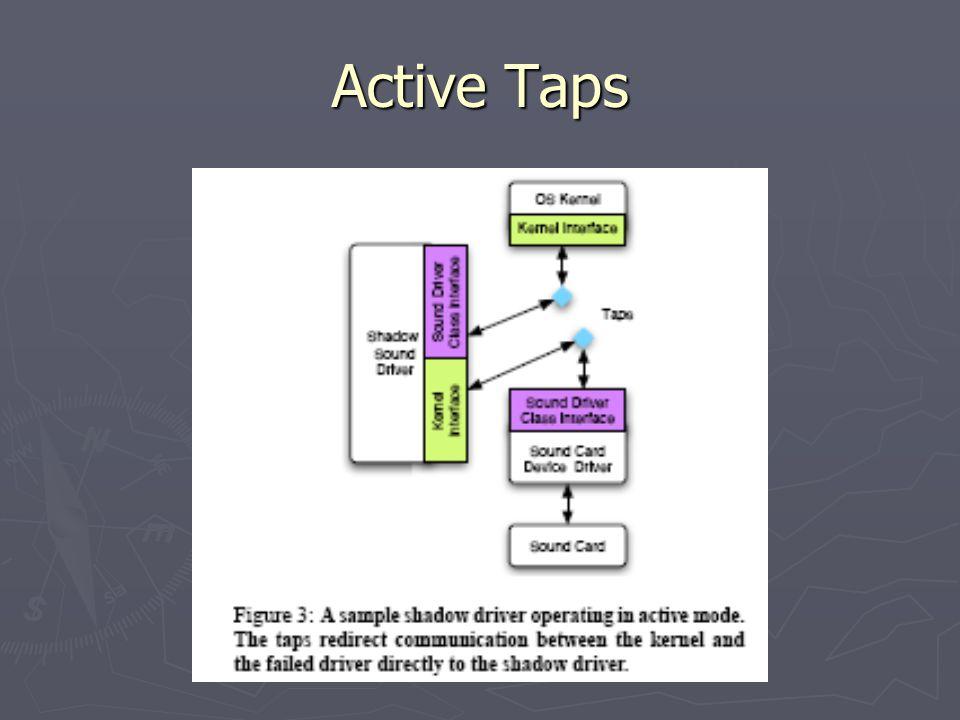 Active Taps
