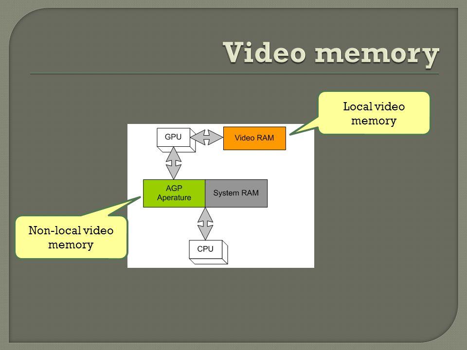 Local video memory Non-local video memory