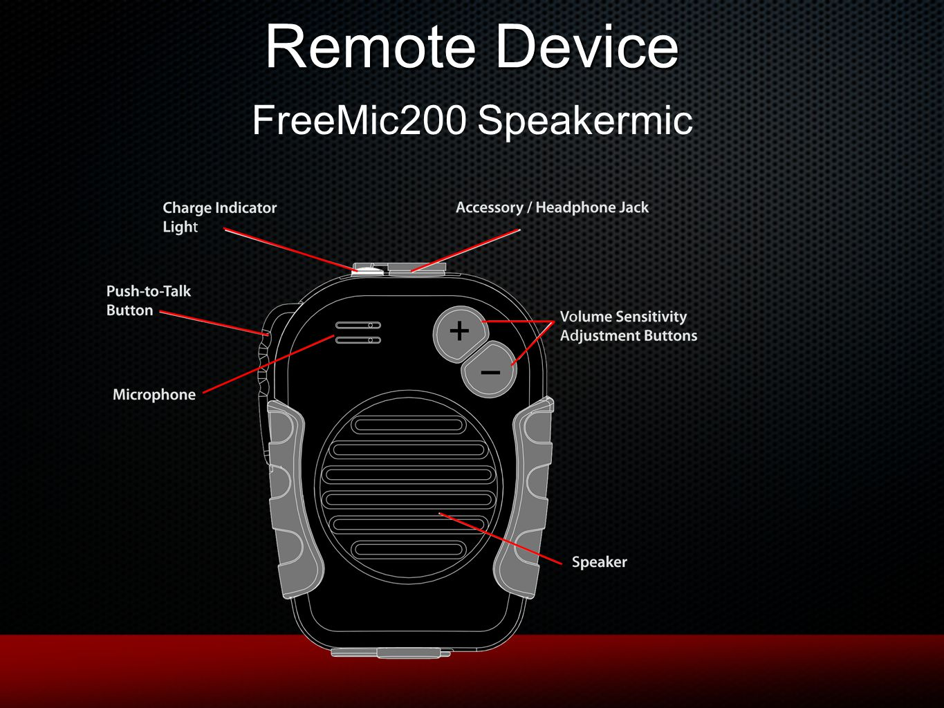 Remote Device FreeMic200 Speakermic