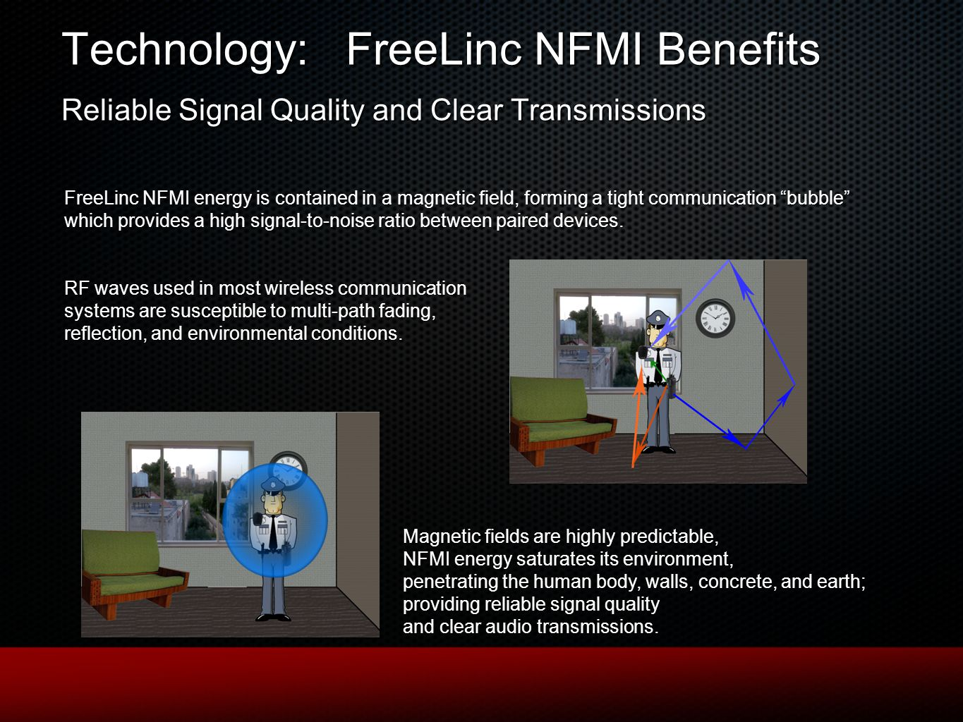 Technology: FreeLinc NFMI Benefits Reliable Signal Quality and Clear Transmissions FreeLinc NFMI energy is contained in a magnetic field, forming a tight communication bubble which provides a high signal-to-noise ratio between paired devices.
