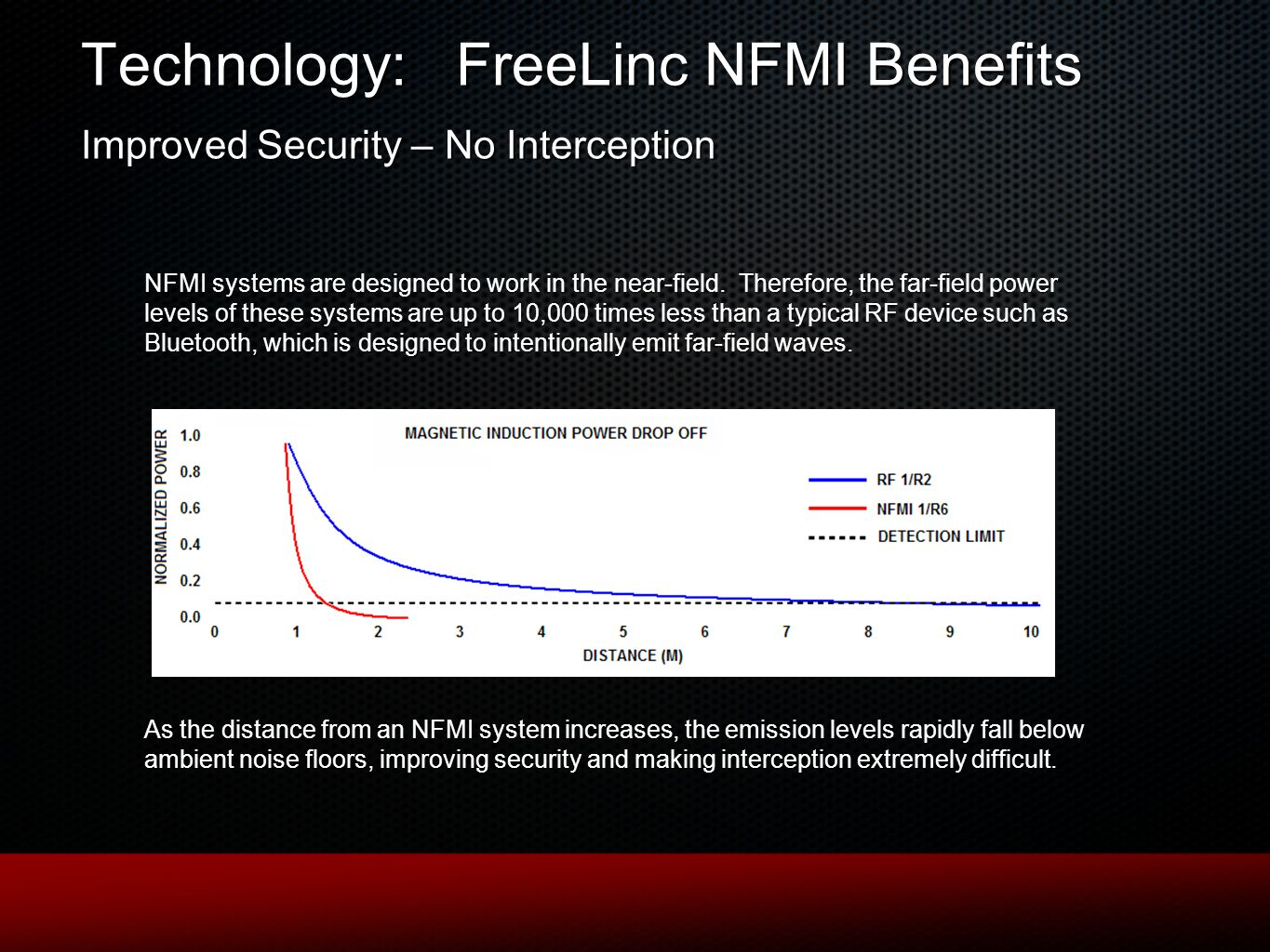 Technology: FreeLinc NFMI Benefits Improved Security – No Interception NFMI systems are designed to work in the near-field. Therefore, the far-field p