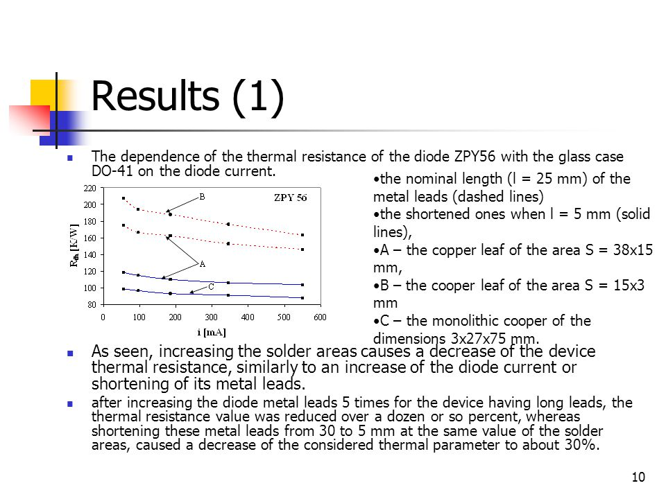 10 Results (1) The dependence of the thermal resistance of the diode ZPY56 with the glass case DO-41 on the diode current.