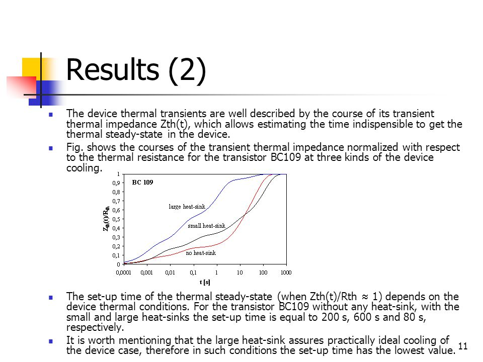 11 Results (2) The device thermal transients are well described by the course of its transient thermal impedance Zth(t), which allows estimating the time indispensible to get the thermal steady-state in the device.