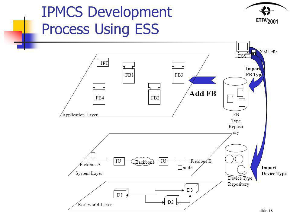 slide 16 IPMCS Development Process Using ESS Add FB Import FB Type Reposit ory ESS Device Type Repository Import Device Type XML file IU Application Layer System Layer FB1 FB2 FB3 FB4 node Fieldbus B Fieldbus A Backbone IPT Real world Layer D1D2D3