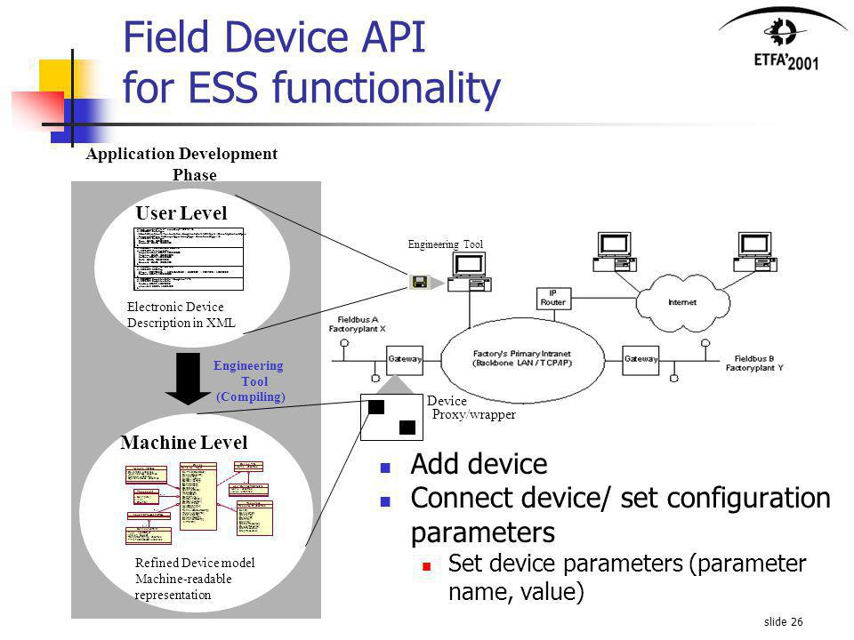 slide 26 Add device Connect device/ set configuration parameters Set device parameters (parameter name, value) Field Device API for ESS functionality Application Development Phase Engineering Tool (Compiling) Refined Device model Machine-readable representation Machine Level User Defined Parameters - Name : undefined - Value : undefined Device Type - Name : undefined 1..* ConnectionPoint - Type : Input,Output - Analog : boolean - RangeSamplFreq : undefined - TimeForBroadcast : undefined Resources - ResourceID : undefined + SetID() + ConnectFB() + CreateFB() + DeleteFB() + StartFB() + StopFB() + CreateResource() + DeleteResource() + StartResource() + StopResource() Network Interface - Devstatus : undefined - NodeAddress : undefined - Protocol : undefined - OperationMode : undefined Industrial Process Interface 1..* Process Unit + Configure() + Init() + DNLFB() Device - SerialNo : integer + SelfTest(Devstatus) + CheckDeviceID() + UniqueTag() + SetDeviceTag() + GetDeviceTag() + SetAddress() + GetAddress() + GetStatus() + ClearAddress() + ReadData() + WriteData() + GetFBType() + SetConnection() + GetConnection() + SetFbinTask() + NewDataType() + NewTask() + RetrieveDefaultConfig() + ReadAvailableFB() + readActiveFB() + SetUserConfig() + SetVendorConfig() + InitParam() 1..* <!ELEMENT DataType (Identification?,VersionInfo+,CompilerInfo?,ASN1Tag?,(DirectlyDerivedType |EnumeratedType|SubrangeType|ArrayType|StructuredType))> <!ATTLIST DataType Name CDATA #REQUIRED Comment CDATA #IMPLIED > <!ATTLIST VersionInfo Organization CDATA #REQUIRED Version CDATA #REQUIRED Author CDATA #REQUIRED Date CDATA #REQUIRED Remarks CDATA #IMPLIED > <!ATTLIST ASN1Tag Class (UNIVERSAL | APPLICATION | CONTEXT | PRIVATE) #IMPLIED Number CDATA #REQUIRED > <!ATTLIST CompilerInfo header CDATA #IMPLIED classdef CDATA #IMPLIED > User Level Electronic Device Description in XML Device Proxy/wrapper Engineering Tool