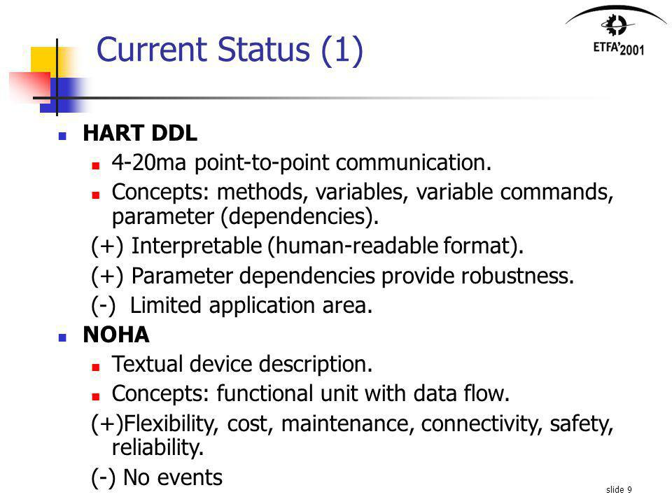 slide 9 Current Status (1) HART DDL 4-20ma point-to-point communication.