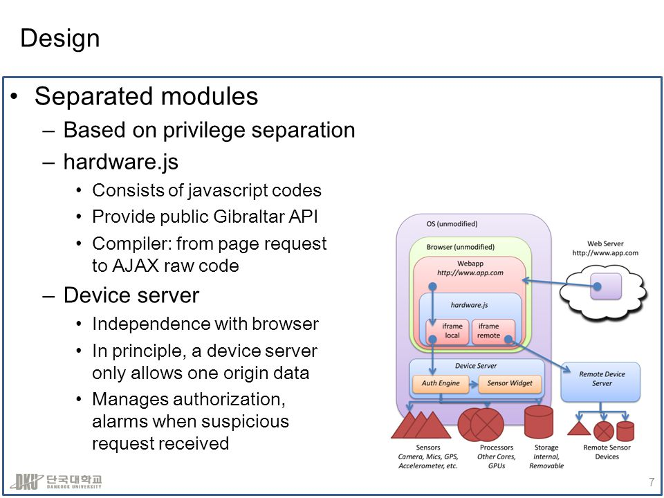 Design Separated modules –Based on privilege separation –hardware.js Consists of javascript codes Provide public Gibraltar API Compiler: from page request to AJAX raw code –Device server Independence with browser In principle, a device server only allows one origin data Manages authorization, alarms when suspicious request received 7