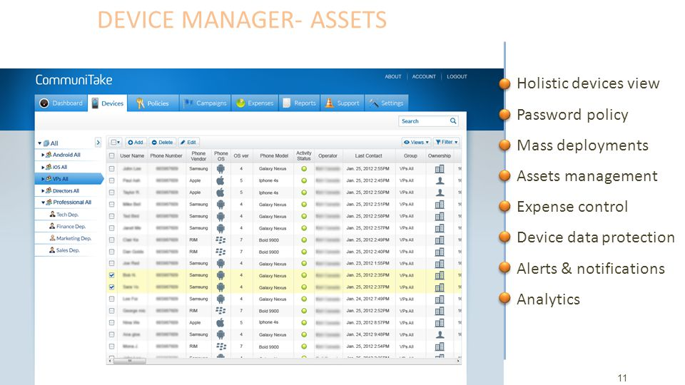 DEVICE MANAGER- ASSETS 11 Holistic devices view Password policy Mass deployments Assets management Expense control Device data protection Alerts & notifications Analytics