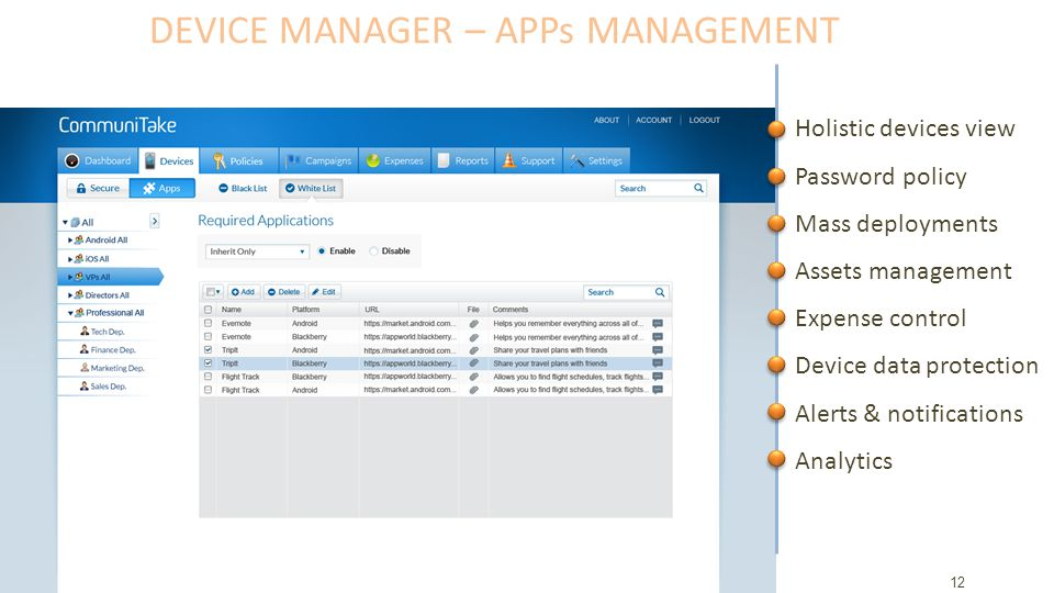 DEVICE MANAGER – APPs MANAGEMENT 12 Holistic devices view Password policy Mass deployments Assets management Expense control Device data protection Alerts & notifications Analytics