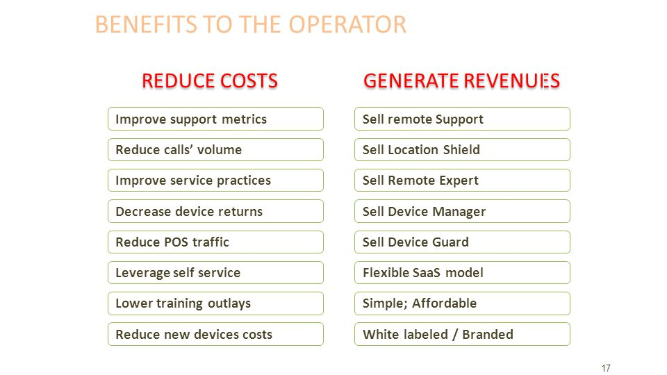 BENEFITS TO THE OPERATOR 17 GENERATE REVENUES Sell remote Support Flexible SaaS model White labeled / Branded Sell Remote Expert Sell Device Manager Sell Device Guard Simple; Affordable Sell Location Shield REDUCE COSTS Improve support metrics Leverage self service Reduce new devices costs Improve service practices Decrease device returns Reduce POS traffic Lower training outlays Reduce calls volume