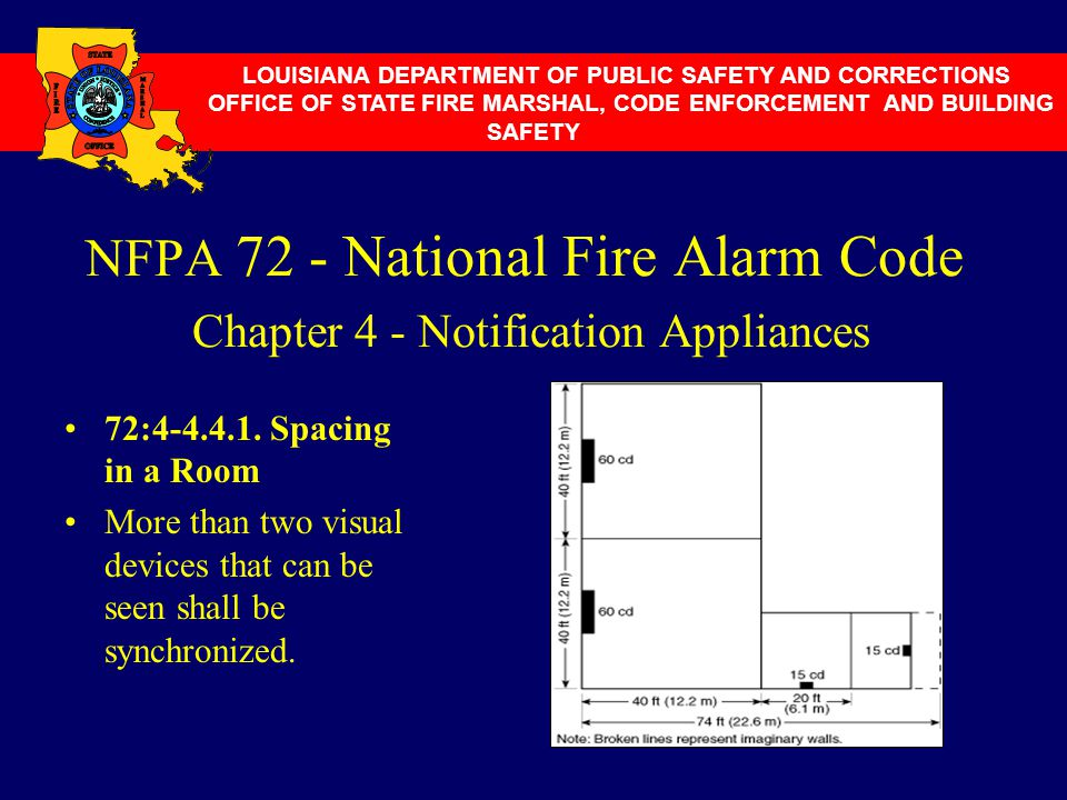 NFPA 72 - National Fire Alarm Code Chapter 4 - Notification Appliances 72:4-4.4.1. Spacing in a Room More than two visual devices that can be seen sha
