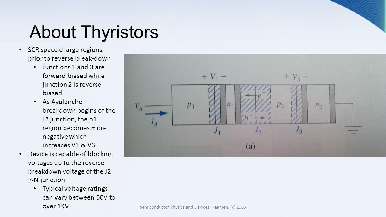 About Thyristors SCR device in the low- impedance, ON state Common Base current gains α1 and α2 have increased to unity gain and regeneration occurs Both transistors are driven into saturation Device Latches into the on state Semiconductor Physics and Devices, Neamen, (c) 2003