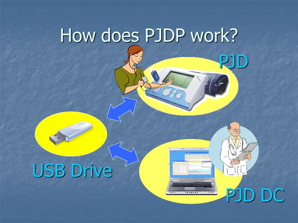 How does PJDP work PJD PJD DC USB Drive
