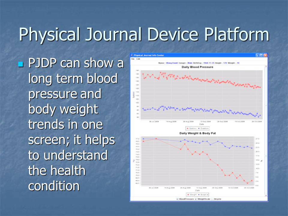 Physical Journal Device Platform PJDP can show a long term blood pressure and body weight trends in one screen; it helps to understand the health cond