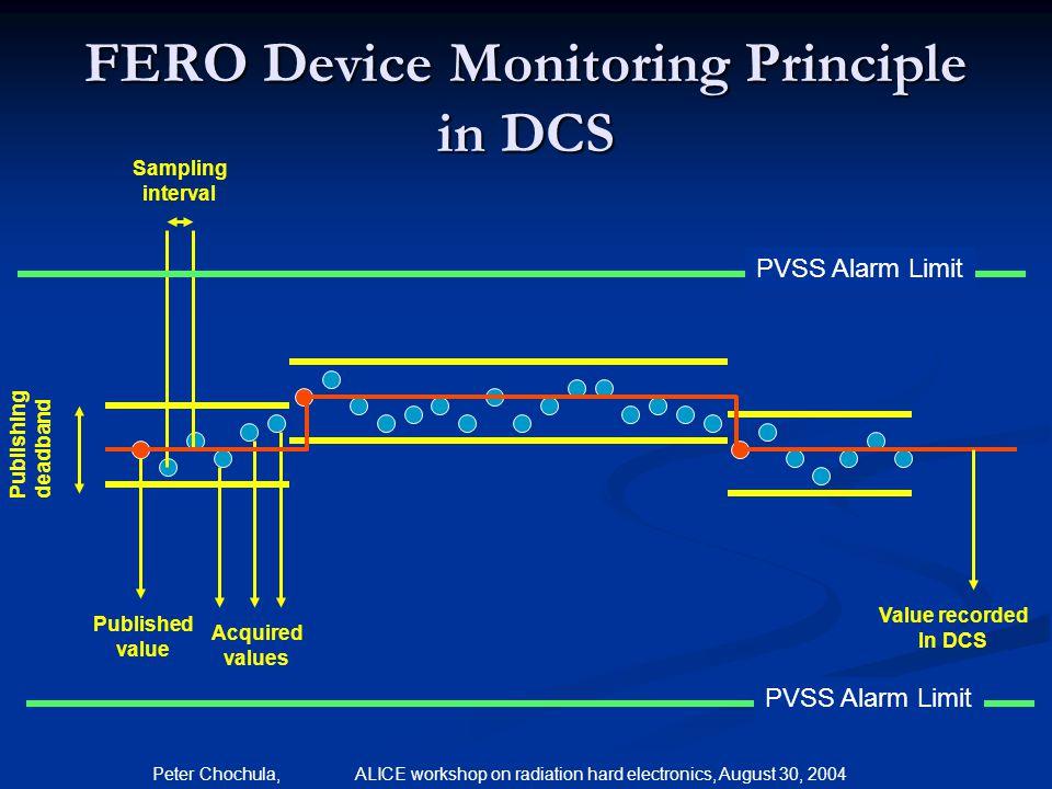 Peter Chochula, ALICE workshop on radiation hard electronics, August 30, 2004 FERO Device Monitoring Principle in DCS Publishing deadband Published va
