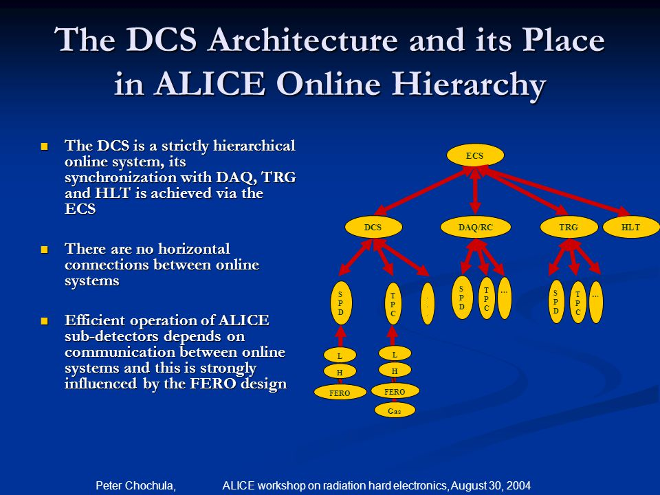 Peter Chochula, ALICE workshop on radiation hard electronics, August 30, 2004 The DCS Architecture and its Place in ALICE Online Hierarchy The DCS is