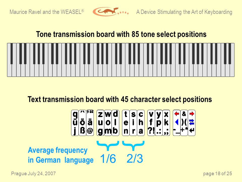 Prague July 24, 2007page 18 of 25 Maurice Ravel and the WEASEL ® A Device Stimulating the Art of Keyboarding Tone transmission board with 85 tone select positions Text transmission board with 45 character select positions 1/6 Average frequency in German language 2/3