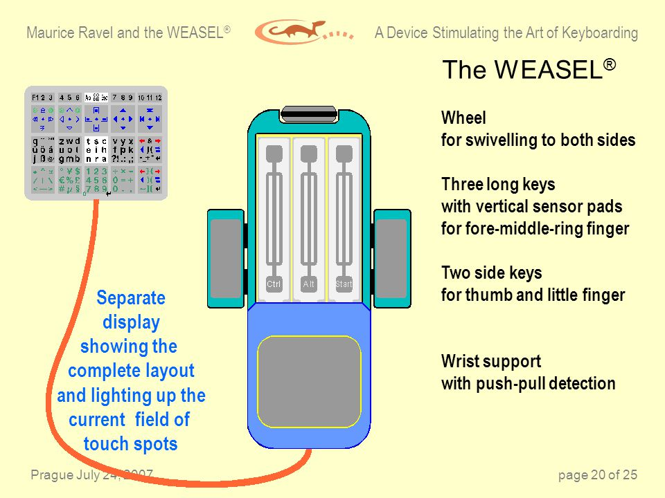 Prague July 24, 2007page 20 of 25 Maurice Ravel and the WEASEL ® A Device Stimulating the Art of Keyboarding The WEASEL ® Wheel for swivelling to both