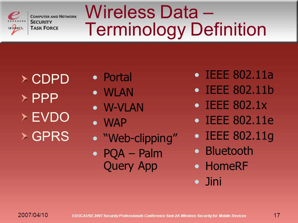 2007/04/10 EDUCAUSE 2007 Security Professionals Conference Sem 2A Wireless Security for Mobile Devices 17 Wireless Data – Terminology Definition CDPD PPP EVDO GPRS Portal WLAN W-VLAN WAP Web-clipping PQA – Palm Query App IEEE 802.11a IEEE 802.11b IEEE 802.1x IEEE 802.11e IEEE 802.11g Bluetooth HomeRF Jini