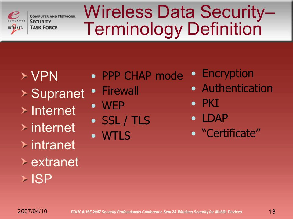 2007/04/10 EDUCAUSE 2007 Security Professionals Conference Sem 2A Wireless Security for Mobile Devices 18 Wireless Data Security– Terminology Definition VPN Supranet Internet internet intranet extranet ISP PPP CHAP mode Firewall WEP SSL / TLS WTLS Encryption Authentication PKI LDAP Certificate