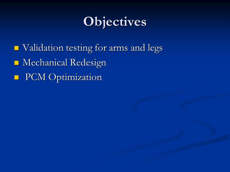 Objectives Validation testing for arms and legs Validation testing for arms and legs Mechanical Redesign Mechanical Redesign PCM Optimization PCM Opti