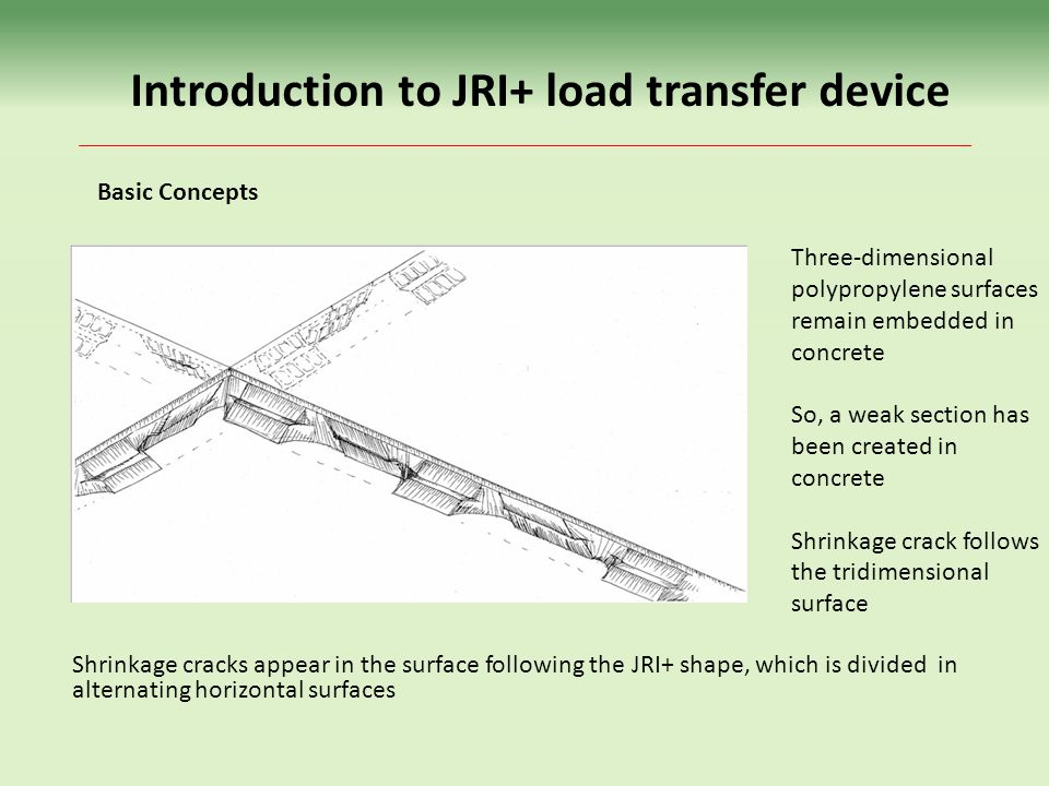 Three-dimensional polypropylene surfaces remain embedded in concrete So, a weak section has been created in concrete Shrinkage crack follows the tridimensional surface Introduction to JRI+ load transfer device Basic Concepts Shrinkage cracks appear in the surface following the JRI+ shape, which is divided in alternating horizontal surfaces