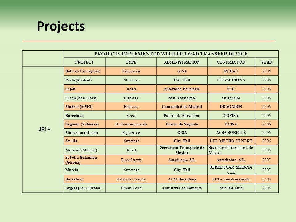 Projects PROJECTS IMPLEMENTED WITH JRI LOAD TRANSFER DEVICE PROJECTTYPEADMINISTRATIONCONTRACTORYEAR JRI + Bellvei (Tarragona)EsplanadeGISARUBAU2005 Pa
