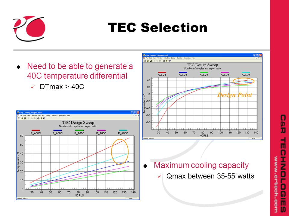 TEC Selection l Need to be able to generate a 40C temperature differential DTmax > 40C Design Point l Maximum cooling capacity Qmax between 35-55 watts