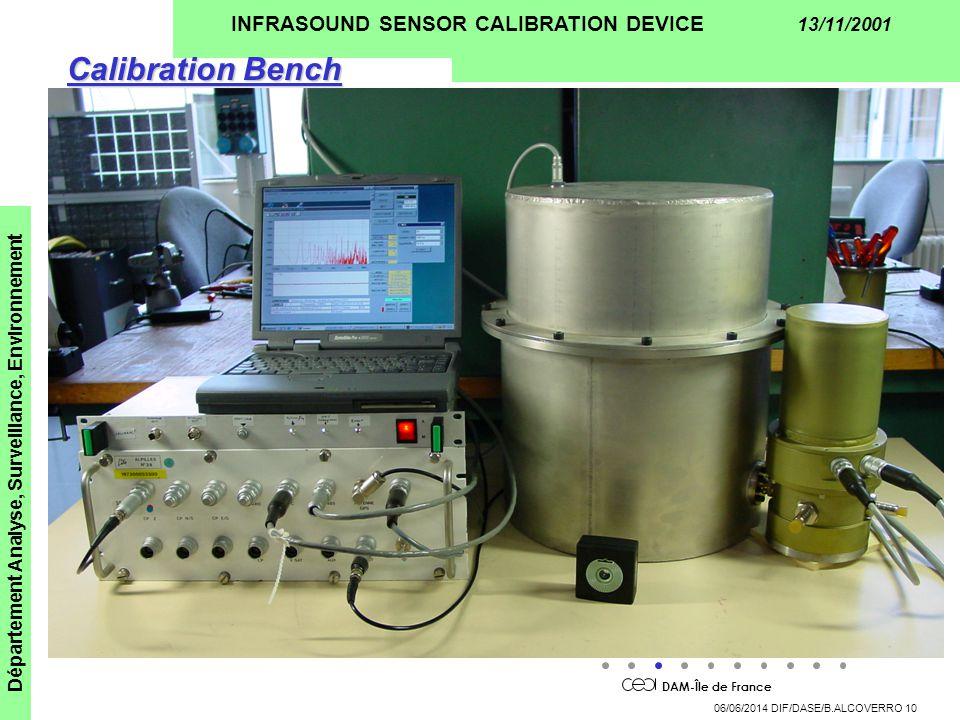 DAM-Île de France Département Analyse, Surveillance, Environnement 06/06/2014 DIF/DASE/B.ALCOVERRO 10 INFRASOUND SENSOR CALIBRATION DEVICE 13/11/2001 Calibration Bench