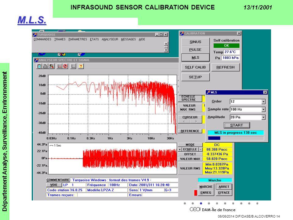 DAM-Île de France Département Analyse, Surveillance, Environnement 06/06/2014 DIF/DASE/B.ALCOVERRO 14 INFRASOUND SENSOR CALIBRATION DEVICE 13/11/2001 M.L.S.