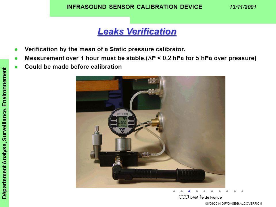DAM-Île de France Département Analyse, Surveillance, Environnement 06/06/2014 DIF/DASE/B.ALCOVERRO 6 INFRASOUND SENSOR CALIBRATION DEVICE 13/11/2001 Leaks Verification l Verification by the mean of a Static pressure calibrator.