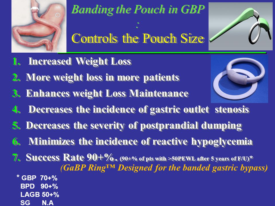 1. Increased Weight Loss 2.More weight loss in more patients 3.Enhances weight Loss Maintenance 4. Decreases the incidence of gastric outlet stenosis