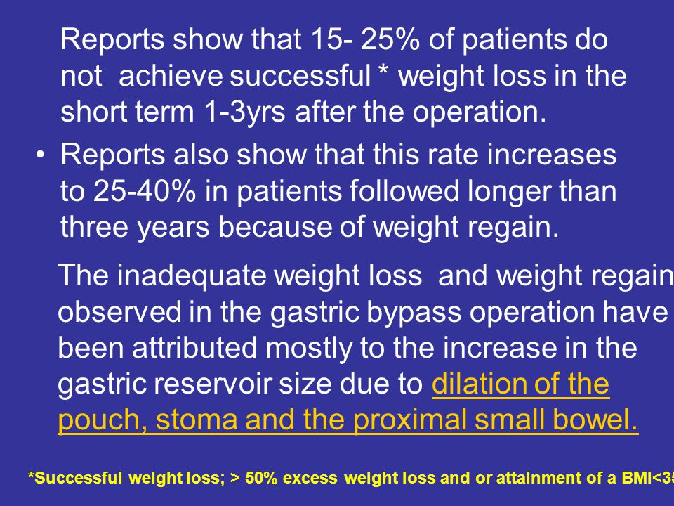 Reports show that 15- 25% of patients do not achieve successful * weight loss in the short term 1-3yrs after the operation. Reports also show that thi