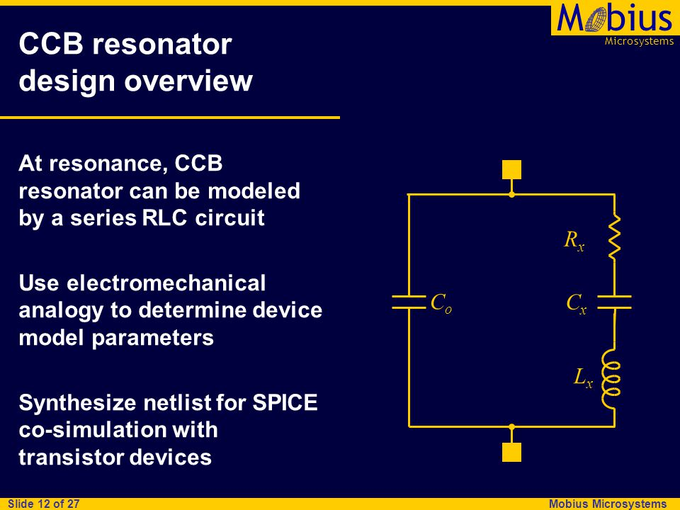 Microsystems Mbius Mobius Microsystems Slide 12 of 27 CCB resonator design overview At resonance, CCB resonator can be modeled by a series RLC circuit Use electromechanical analogy to determine device model parameters Synthesize netlist for SPICE co-simulation with transistor devices CxCx LxLx RxRx CoCo