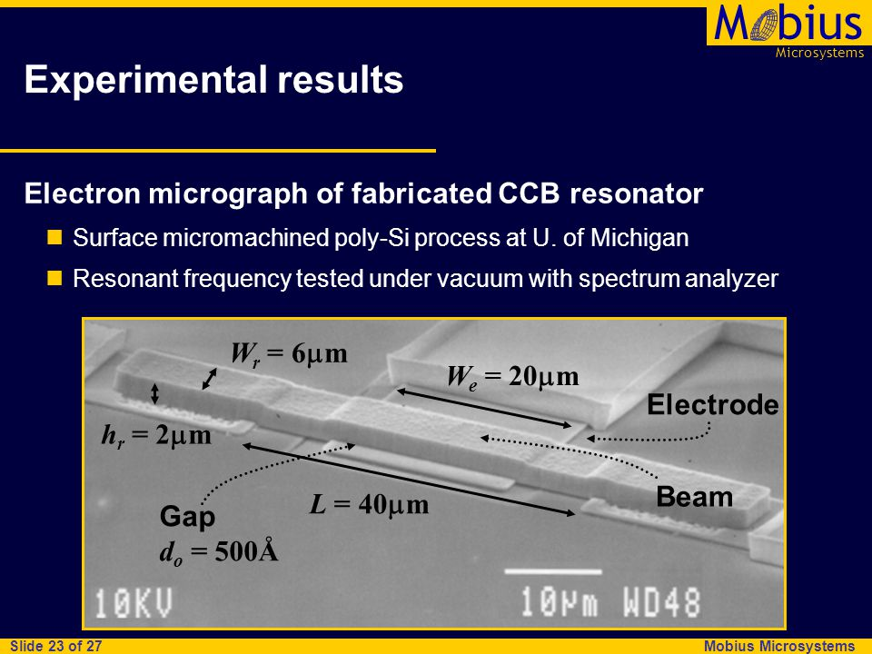 Microsystems Mbius Mobius Microsystems Slide 23 of 27 Experimental results Electron micrograph of fabricated CCB resonator Surface micromachined poly-