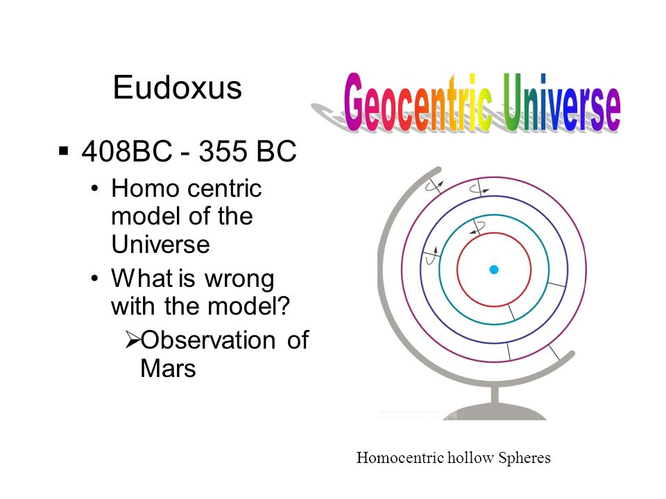 Eudoxus 408BC - 355 BC Homo centric model of the Universe What is wrong with the model? Observation of Mars Homocentric hollow Spheres