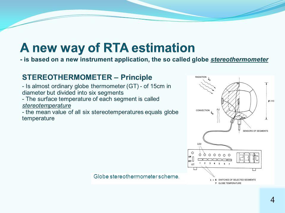 4 4 Globe stereothermometer scheme.